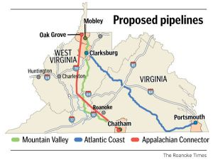 Proposed_VA_pipelines